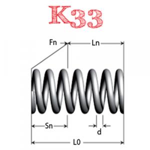 K33 Spezielle Airbrush-Teile